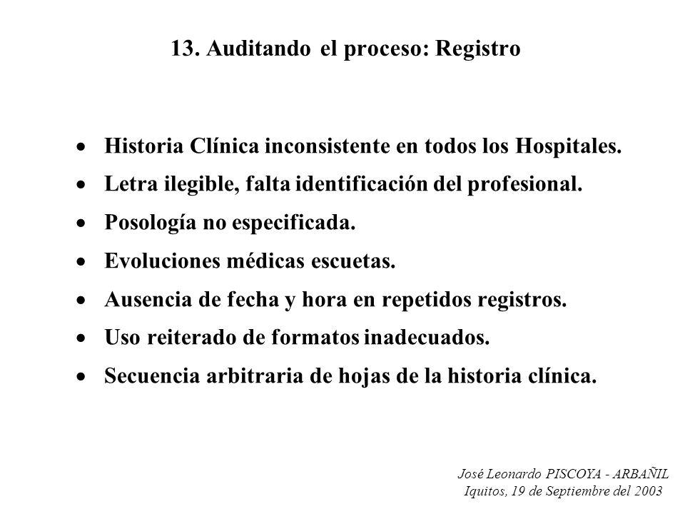 13. Auditando el proceso: Registro