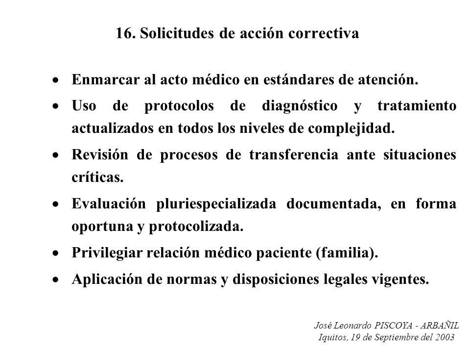 16. Solicitudes de acción correctiva