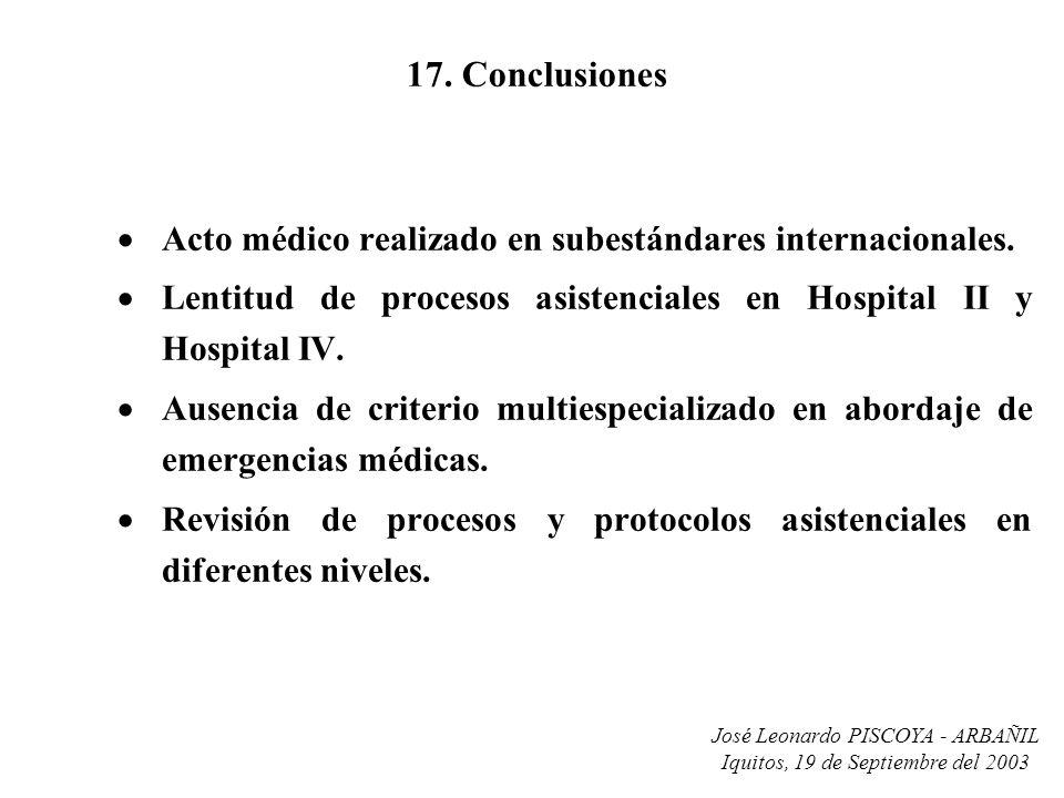 17. Conclusiones Acto médico realizado en subestándares internacionales. Lentitud de procesos asistenciales en Hospital II y Hospital IV.