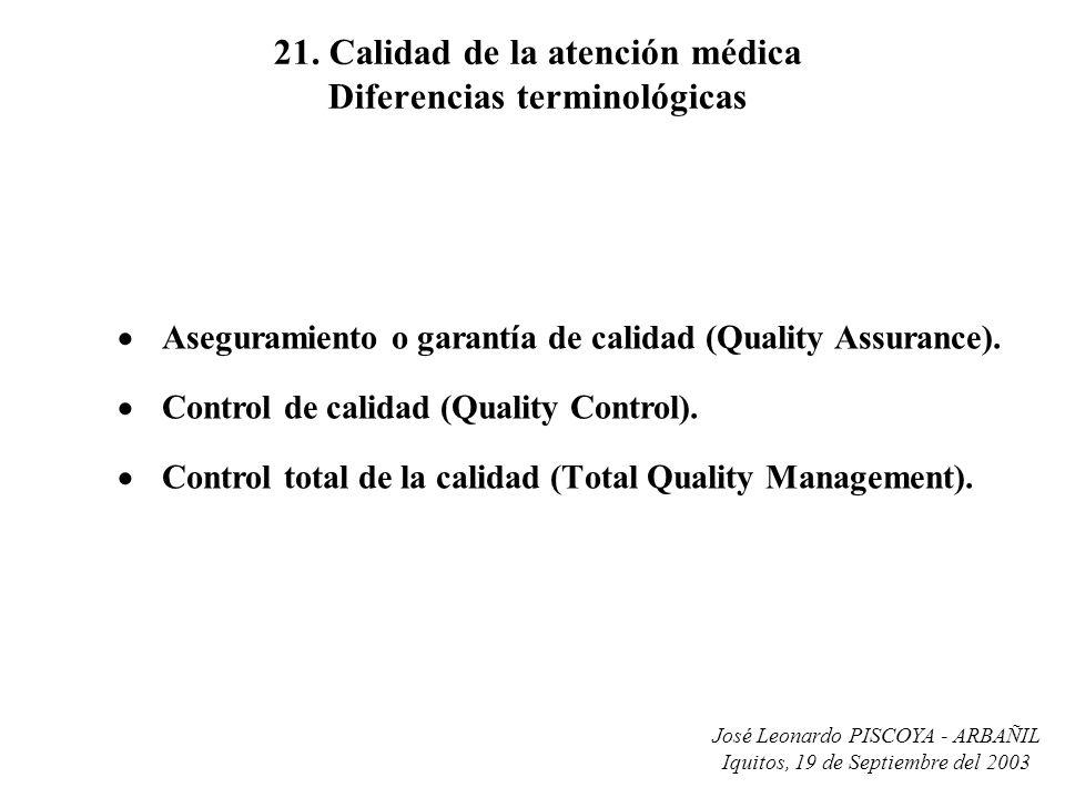 21. Calidad de la atención médica Diferencias terminológicas