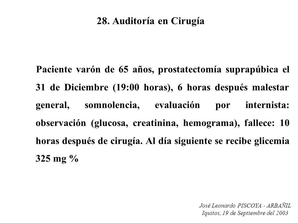 28. Auditoría en Cirugía