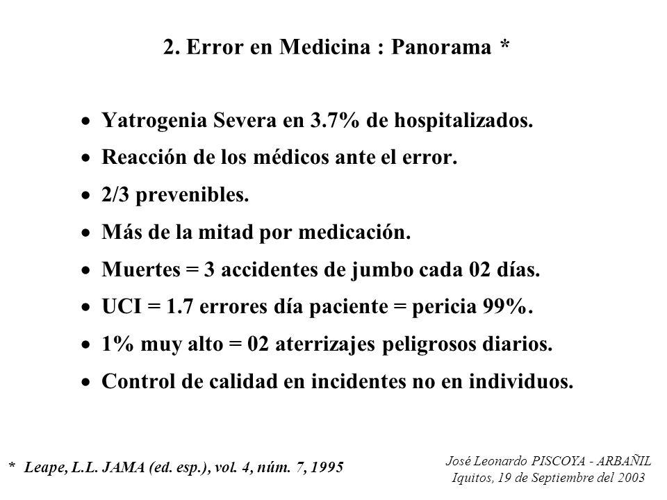 2. Error en Medicina : Panorama *