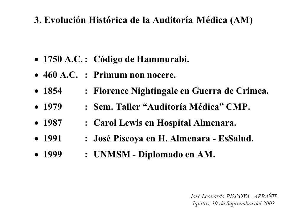3. Evolución Histórica de la Auditoría Médica (AM)