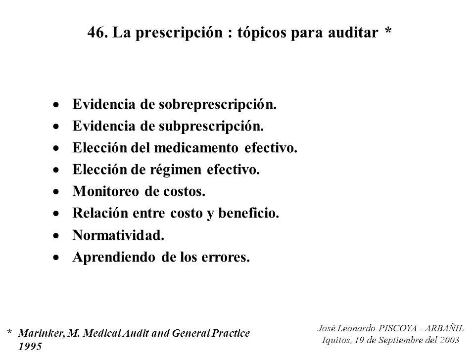 46. La prescripción : tópicos para auditar *