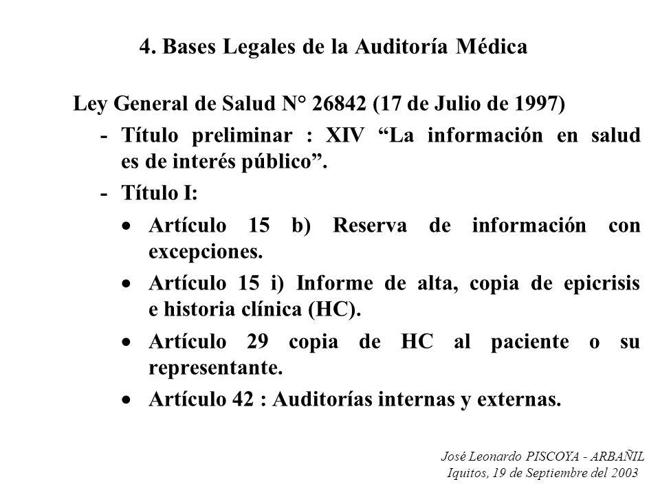 4. Bases Legales de la Auditoría Médica