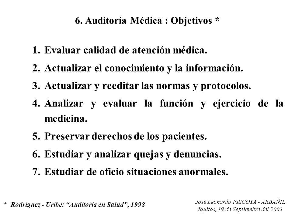 6. Auditoría Médica : Objetivos *
