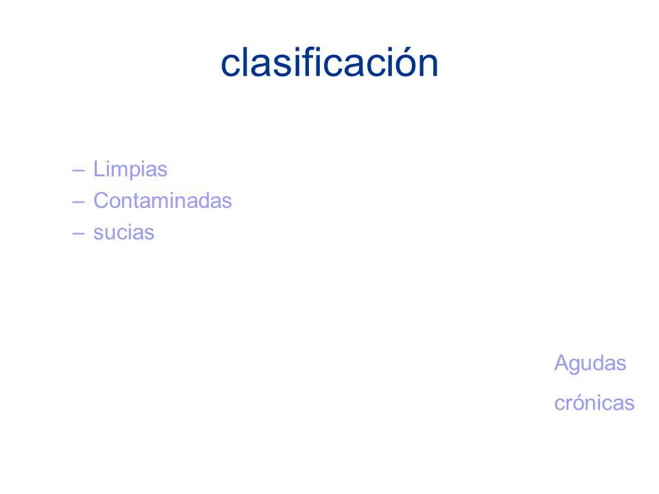 clasificación Limpias Contaminadas sucias Agudas crónicas