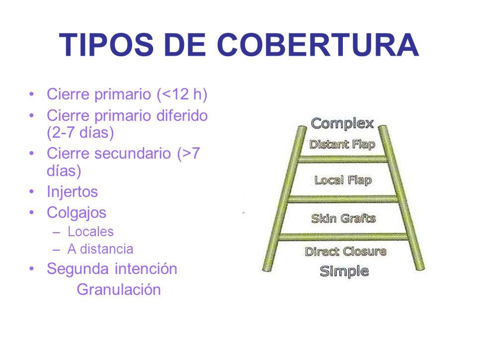 TIPOS DE COBERTURA Cierre primario (<12 h)