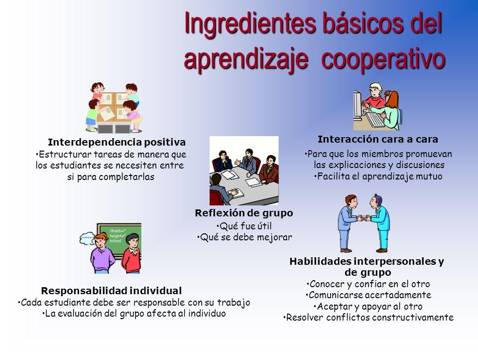 Ingredientes básicos del aprendizaje cooperativo