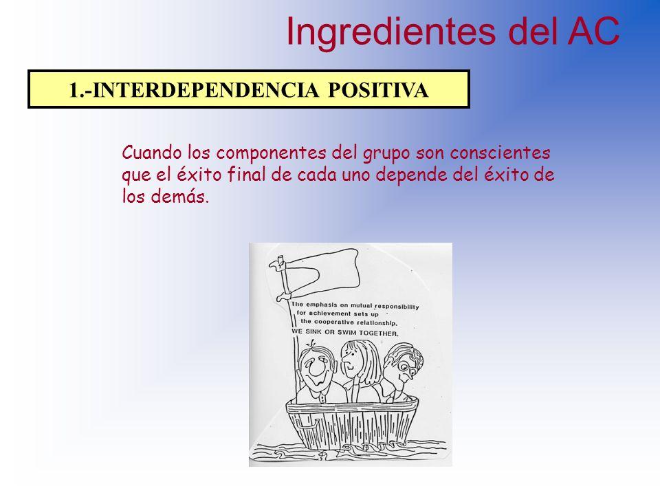 1.-INTERDEPENDENCIA POSITIVA