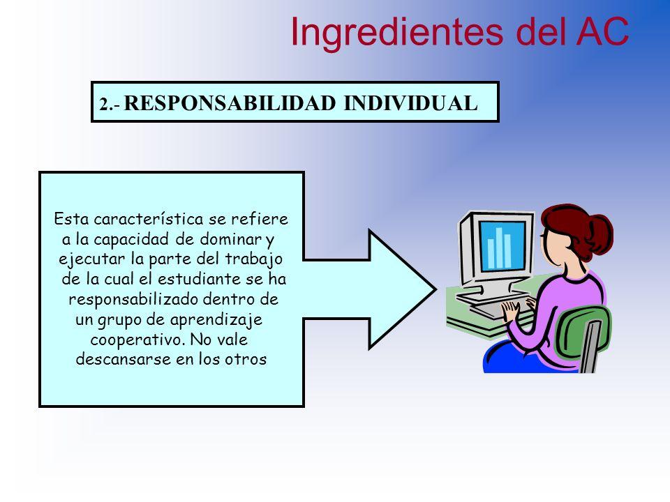 Ingredientes del AC 2.- RESPONSABILIDAD INDIVIDUAL