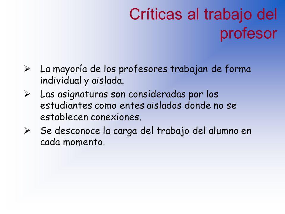 Críticas al trabajo del profesor