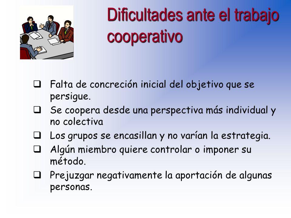 Dificultades ante el trabajo cooperativo