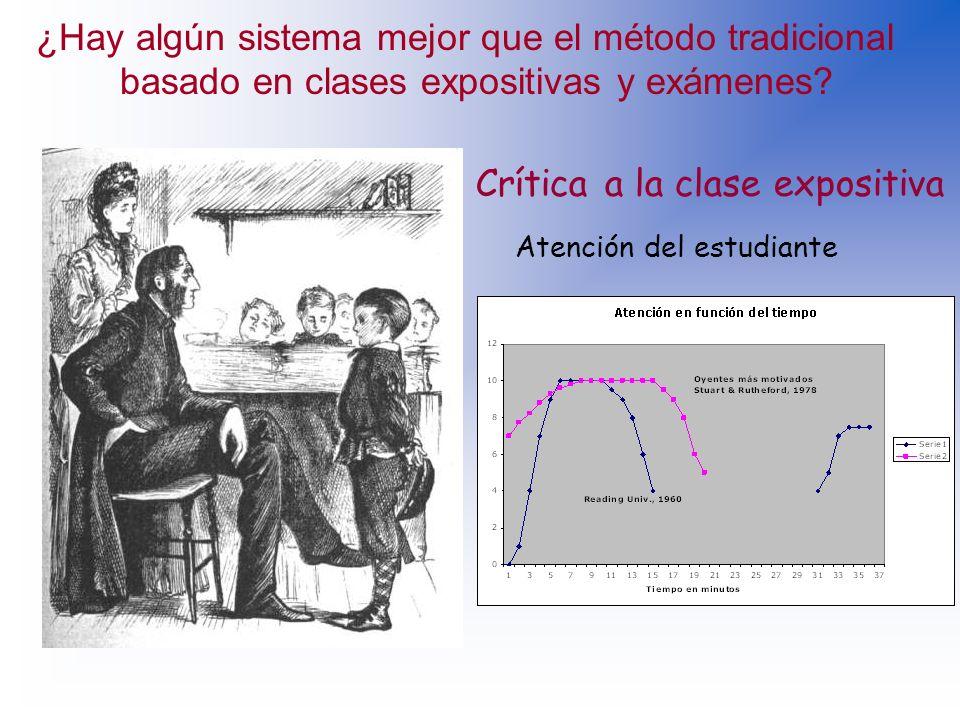 Crítica a la clase expositiva