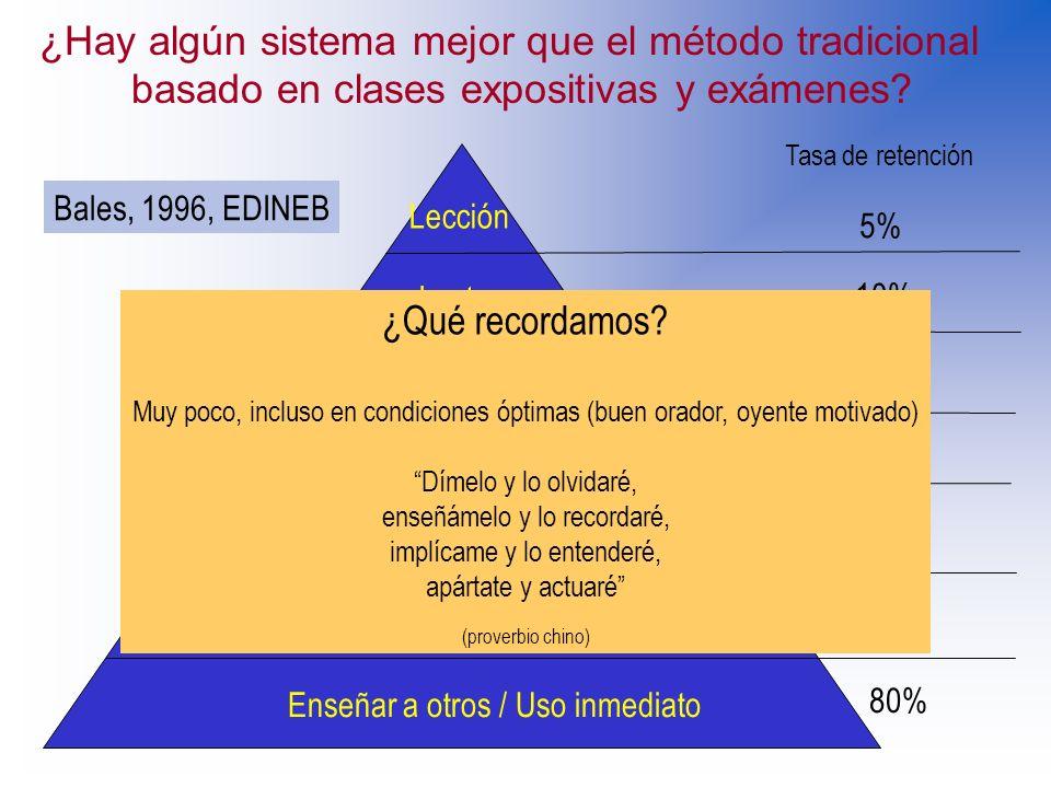 ¿Hay algún sistema mejor que el método tradicional basado en clases expositivas y exámenes
