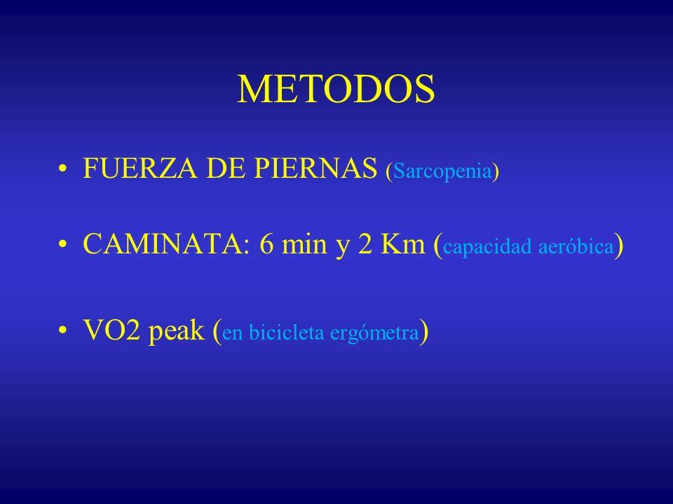 METODOS FUERZA DE PIERNAS (Sarcopenia)