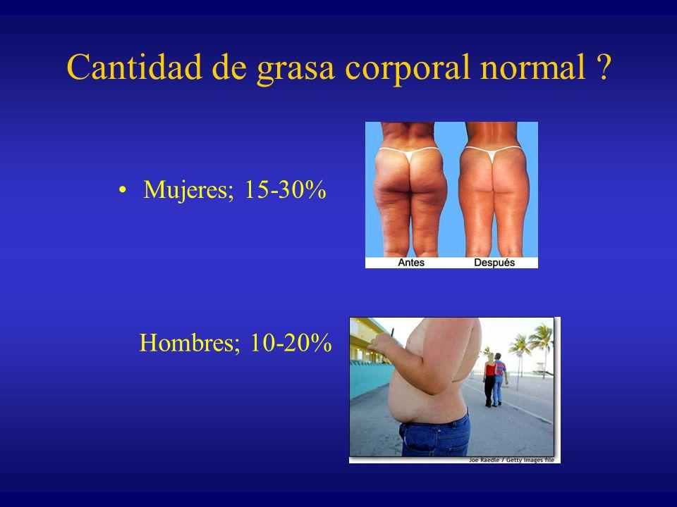 Cantidad de grasa corporal normal