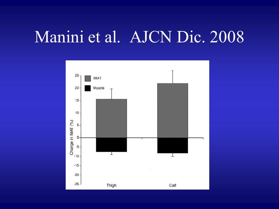 Manini et al. AJCN Dic. 2008