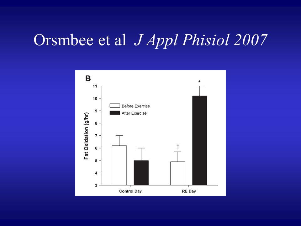 Orsmbee et al J Appl Phisiol 2007