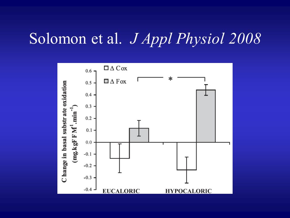 Solomon et al. J Appl Physiol 2008