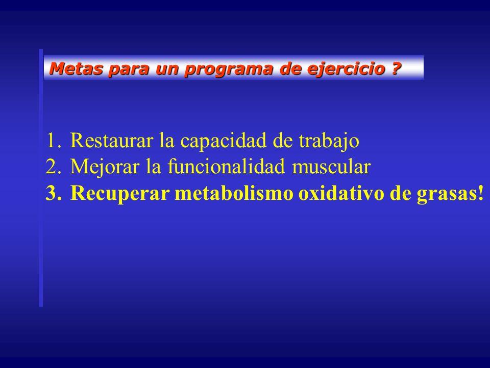 Restaurar la capacidad de trabajo Mejorar la funcionalidad muscular