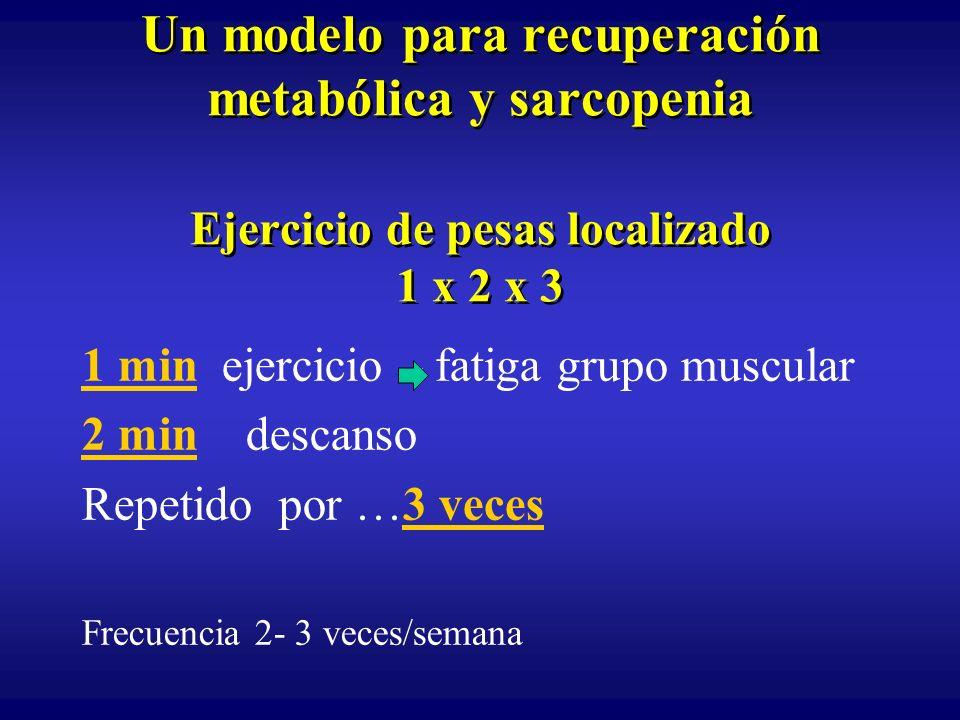 Un modelo para recuperación metabólica y sarcopenia Ejercicio de pesas localizado 1 x 2 x 3