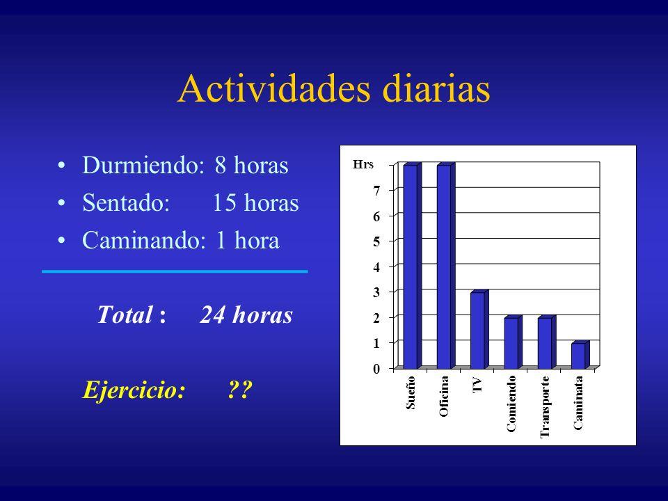 Actividades diarias Durmiendo: 8 horas Sentado: 15 horas