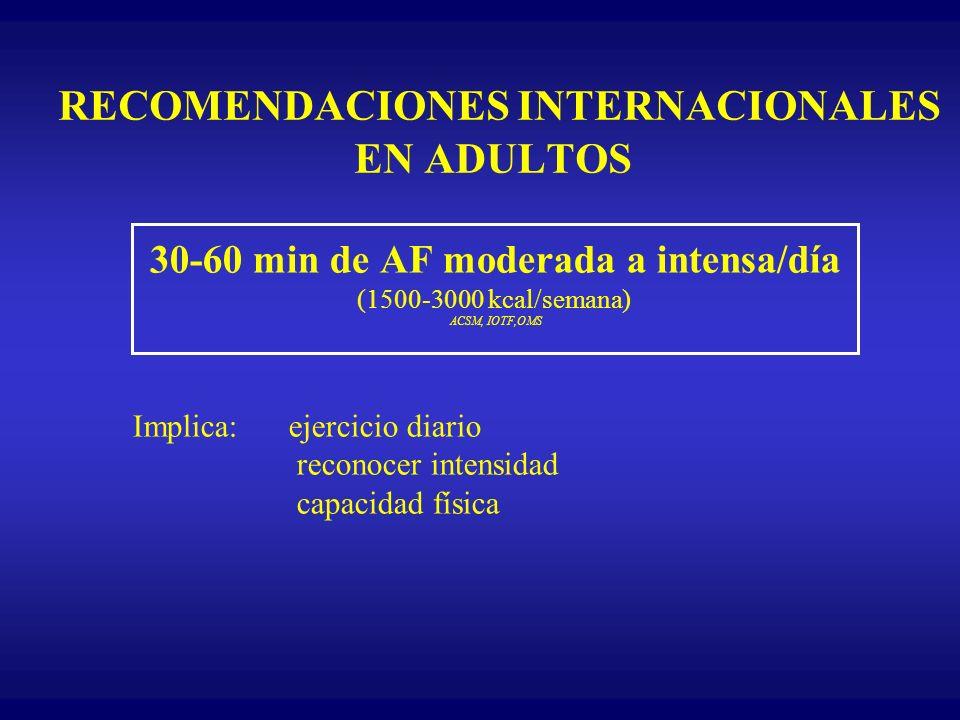 RECOMENDACIONES INTERNACIONALES EN ADULTOS