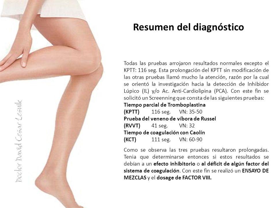 Resumen del diagnóstico