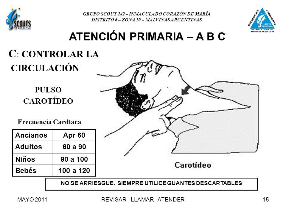 ATENCIÓN PRIMARIA – A B C