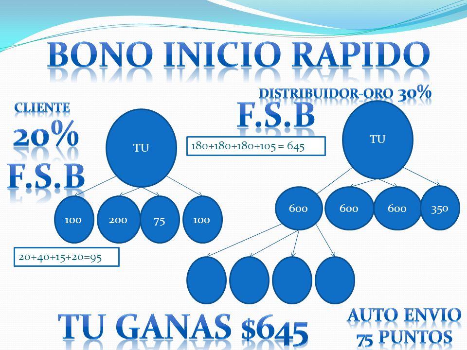 BONO INICIO RAPIDO F.S.B 20% F.S.B TU GANAS $645