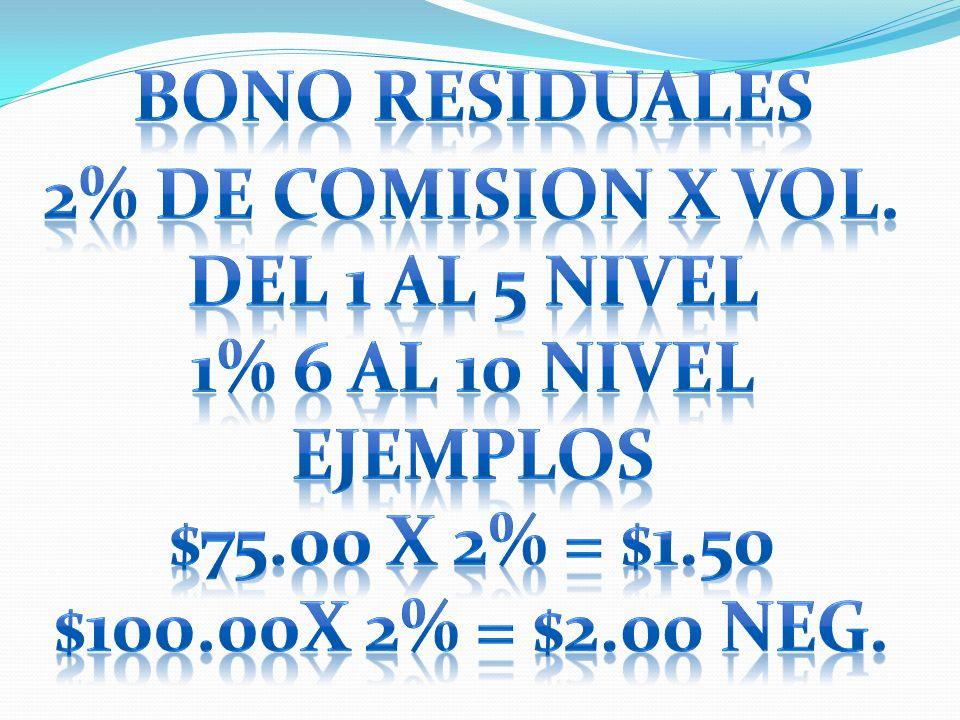 BONO RESIDUALES 2% DE COMISION X VOL. DEL 1 AL 5 NIVEL. 1% 6 AL 10 NIVEL. Ejemplos. $75.00 x 2% = $1.50.