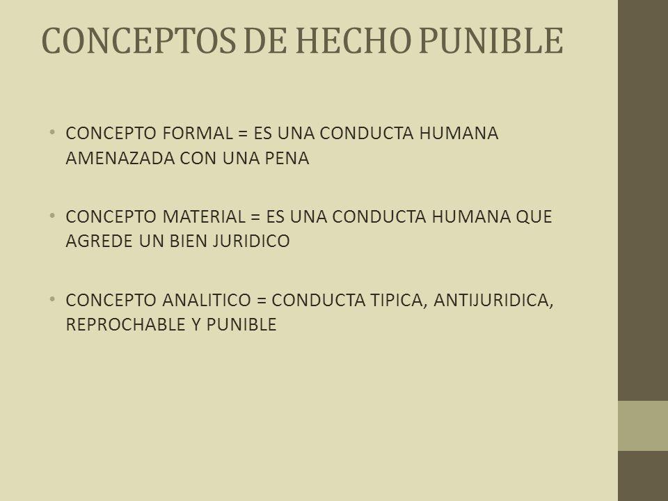 CONCEPTOS DE HECHO PUNIBLE