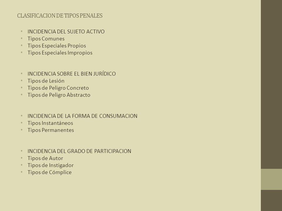 CLASIFICACION DE TIPOS PENALES