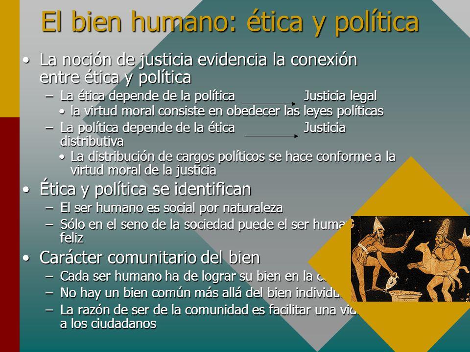 El bien humano: ética y política