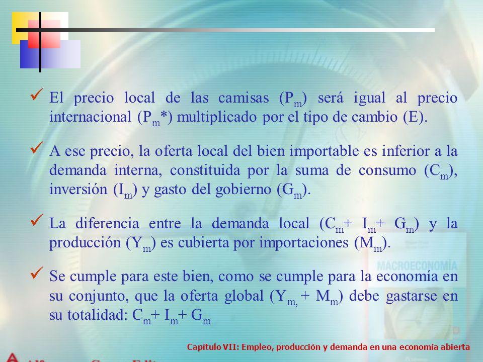 El precio local de las camisas (Pm) será igual al precio internacional (Pm*) multiplicado por el tipo de cambio (E).