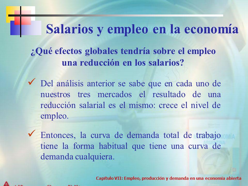 Salarios y empleo en la economía
