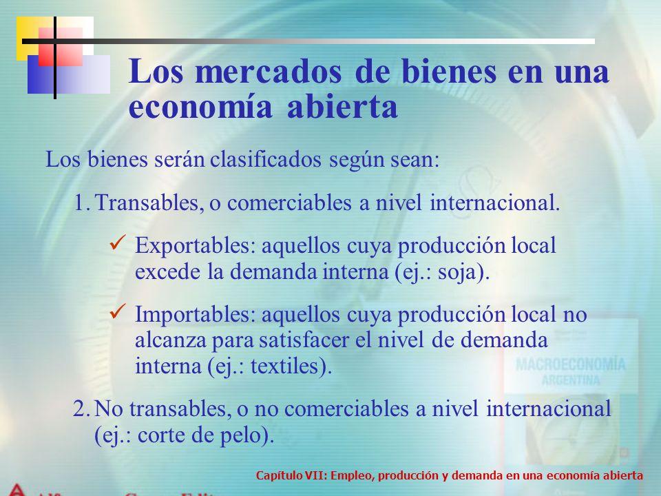 Los mercados de bienes en una economía abierta