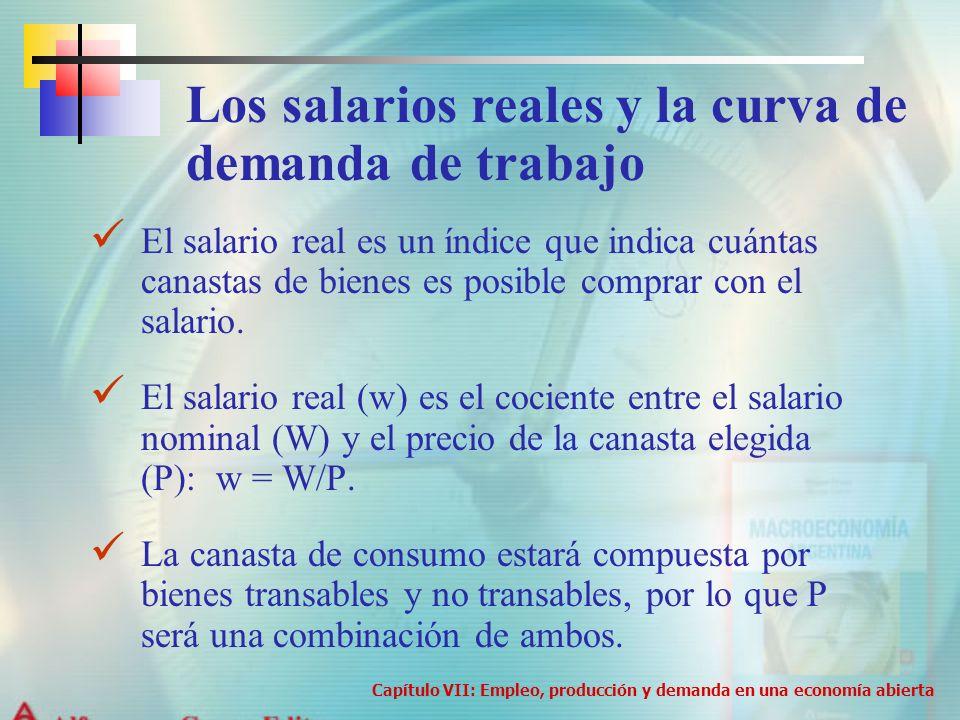 Los salarios reales y la curva de demanda de trabajo