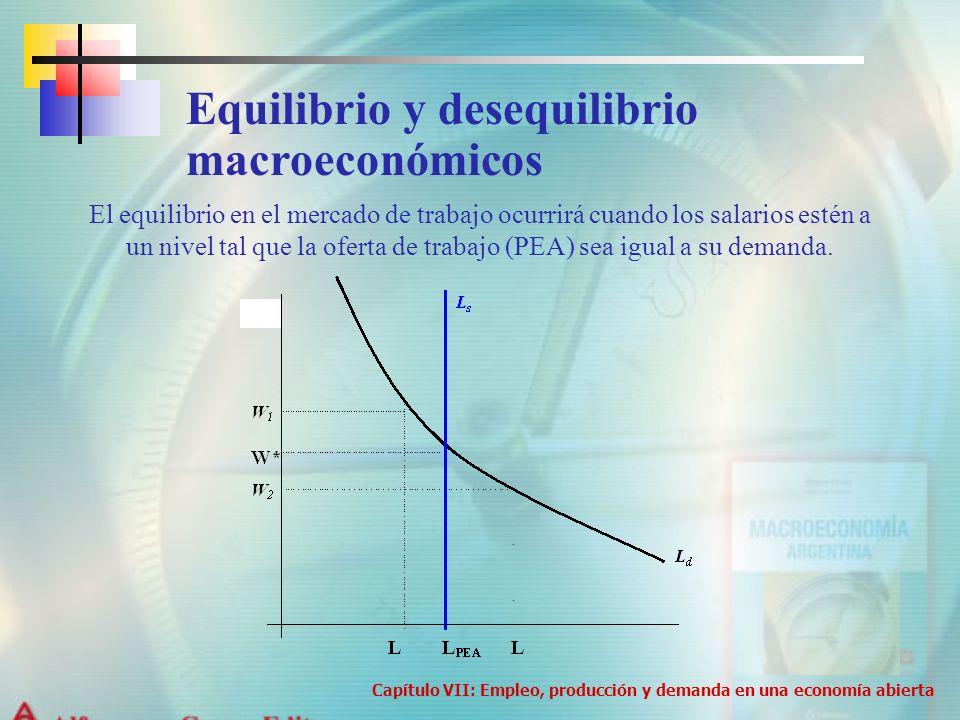 Equilibrio y desequilibrio macroeconómicos