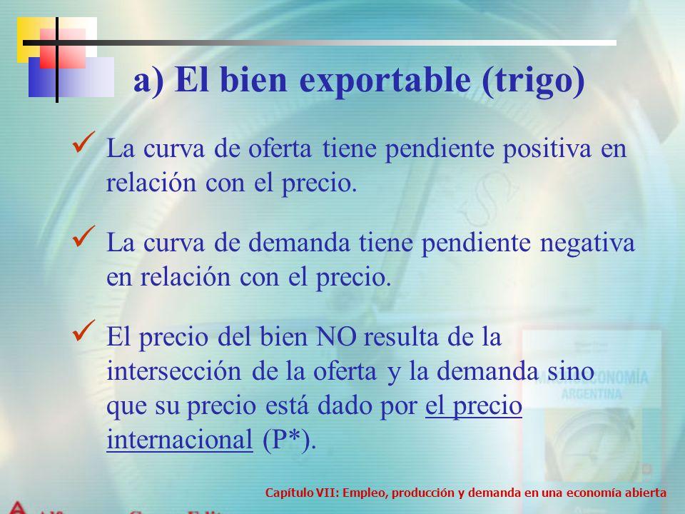 a) El bien exportable (trigo)