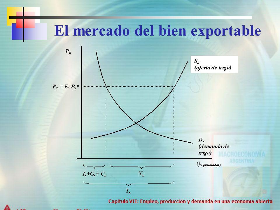 El mercado del bien exportable