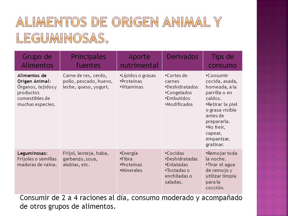 Alimentos de origen animal y leguminosas.