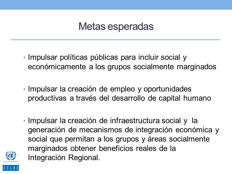 Metas esperadas Impulsar políticas públicas para incluir social y económicamente a los grupos socialmente marginados.