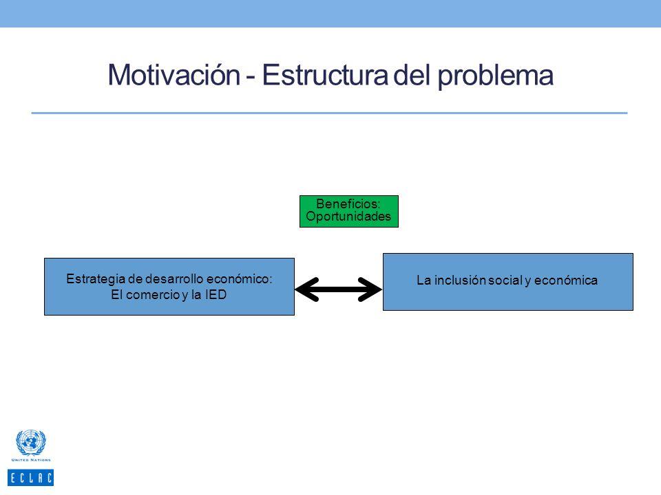 Motivación - Estructura del problema