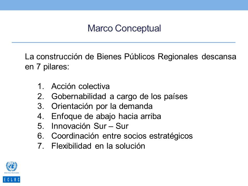 Marco Conceptual La construcción de Bienes Públicos Regionales descansa en 7 pilares: Acción colectiva.