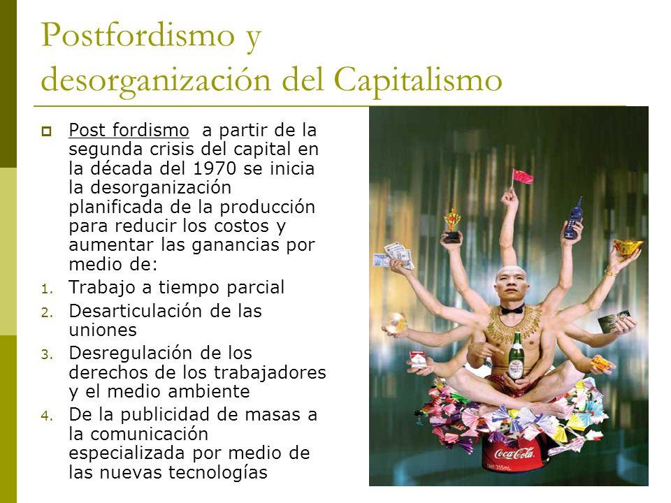 Postfordismo y desorganización del Capitalismo