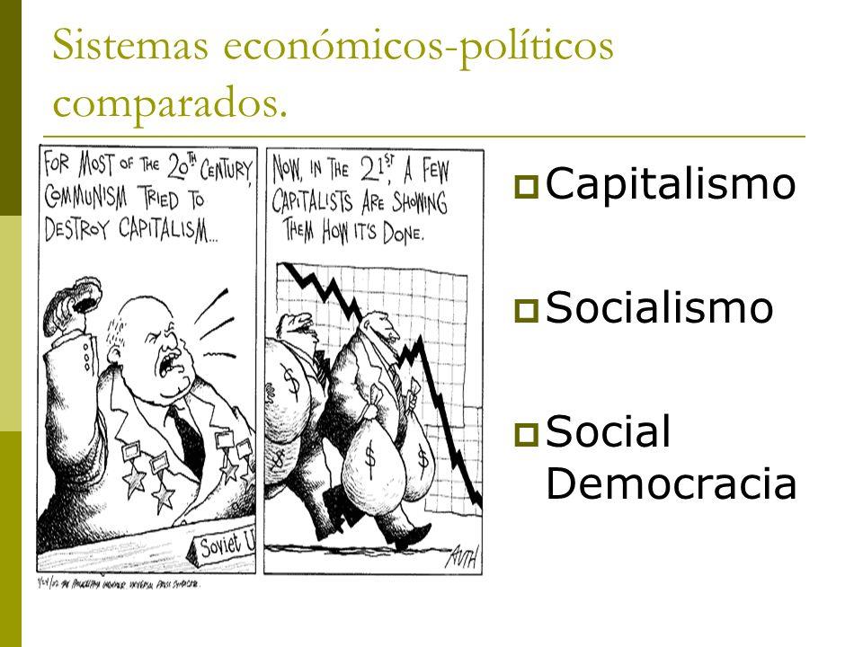 Sistemas económicos-políticos comparados.