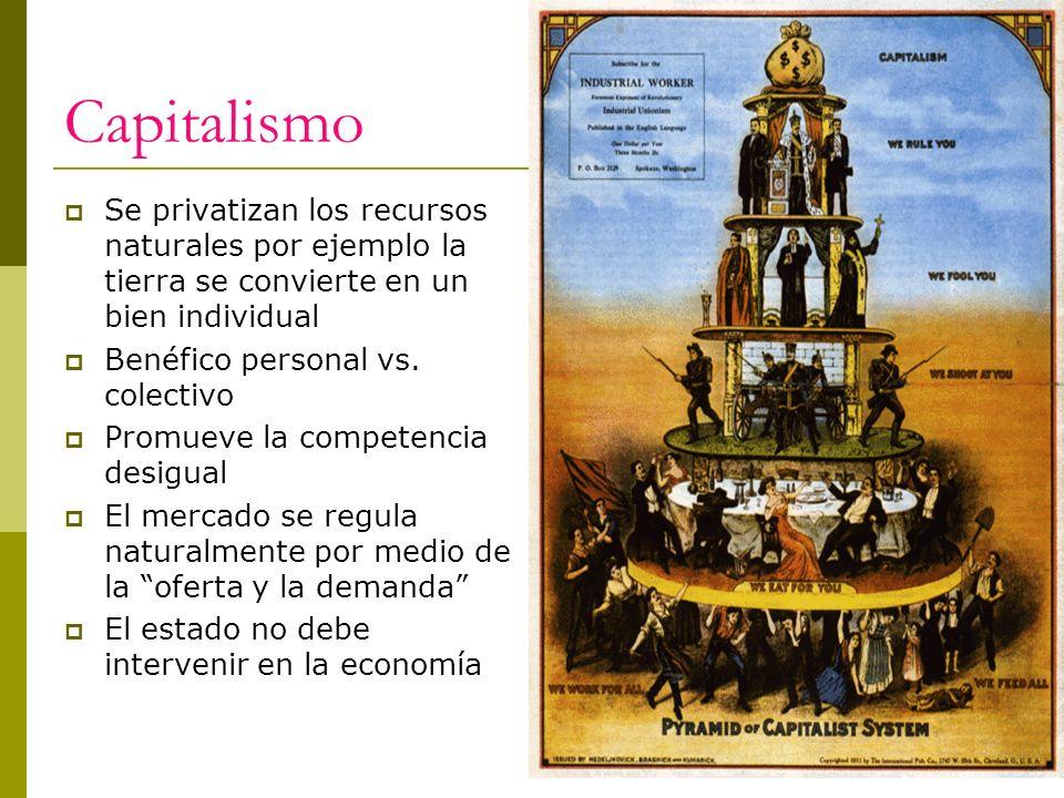 Capitalismo Se privatizan los recursos naturales por ejemplo la tierra se convierte en un bien individual.