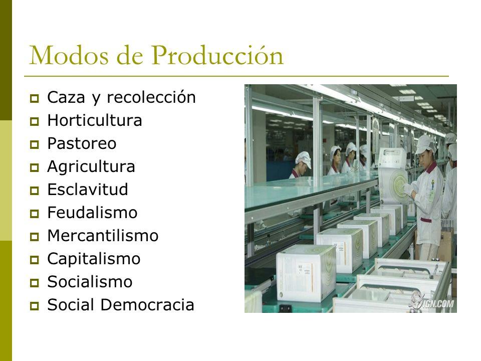 Modos de Producción Caza y recolección Horticultura Pastoreo